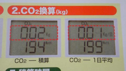 ワットモニター TAP-TST8 (SANWA SUPPLY)⑫.JPG