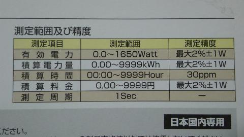 ワットモニター TAP-TST8 (SANWA SUPPLY)⑰.JPG