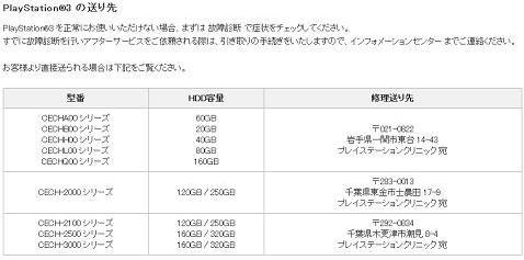修理を決意しPS3を梱包&発送!(PlayStation3 の送り先.JPG
