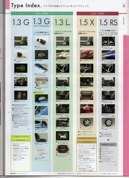 HONDA FIT カタログ ③ 各グレード装備とオプション.jpg